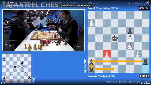 Le classico de la ronde 7 entre Kramnik et Anand, deux anciens champions du monde d'échecs a tourné en faveur de l'Indien