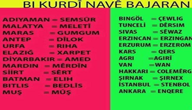 naven bajare kurda