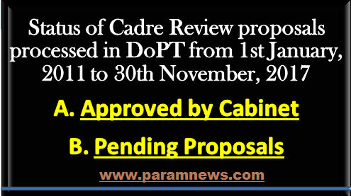 status-of-cadre-review-proposals-processed-in-dopt-paramnews