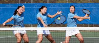 https://educaciofisicamontsoriu.blogspot.com/2011/01/cop-de-reves-tecnica-de-tennis.html