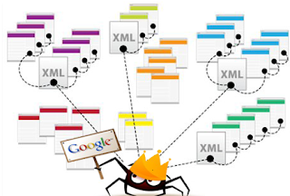 How to create manual xml sitemap