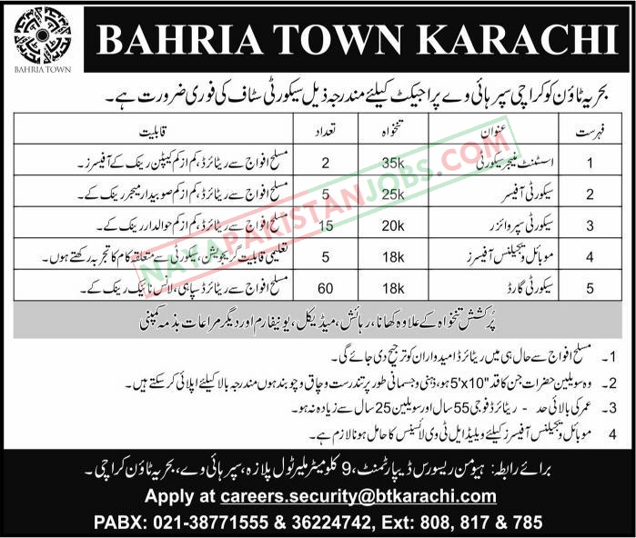 Latest Vacancies Announced in Bahria Town Karachi 4 November 2018 - Naya Pakistan