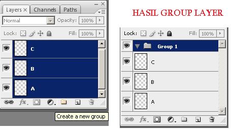 Mengenal Panel-Panel Pada Photoshop CS6 & Fungsinya