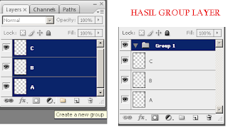 Fungsi Palet Layers Pada Adobe Photoshop, fungsi group  di photoshop