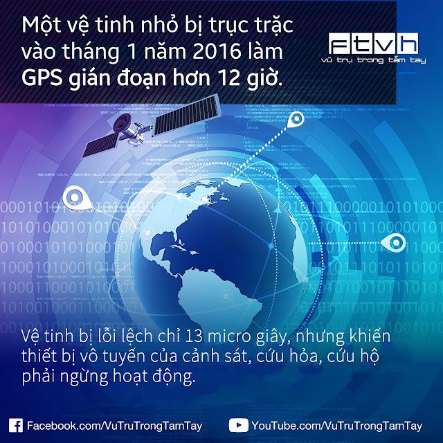 [Ftvh] Điều gì sẽ xảy ra khi hệ thống GPS sụp đổ ?