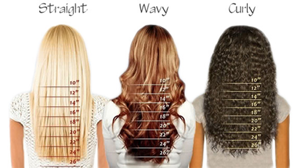 Most Natural Looking Hair Extensions Method