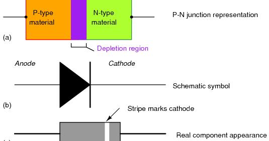 Simple Reversepolarityprotection Circuit Has No Voltage Drop Figure