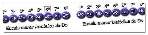 https://www.manualguitarraelectrica.com/p/escala-menor-armonica-melodica.html