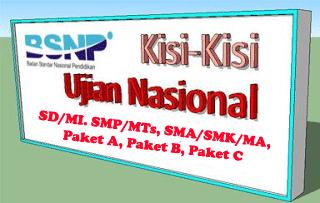 Kisi-kisi UN Jenjang SMP, SMA, SMK, Paket A, B dan C