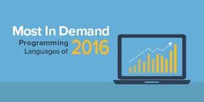 Pemograman Yang Populer dan Dibutuhkan Dalam Dunia kerja Pada Tahun 2016