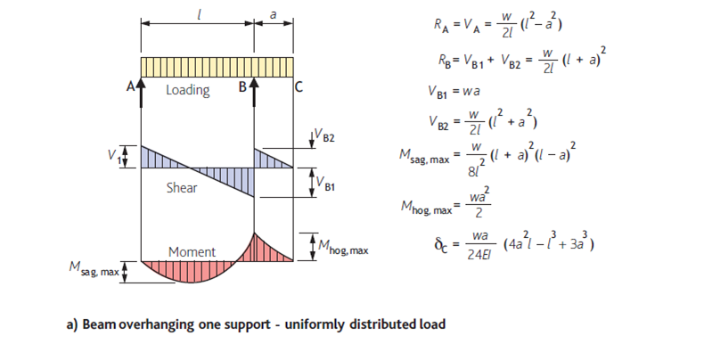 Engineer's Standpoint: June 2012
