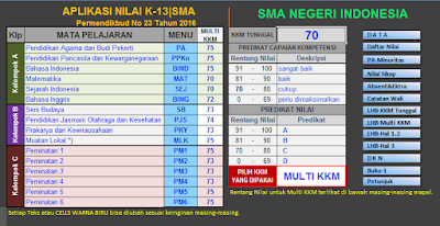 Download Aplikasi Raport Kurikulum 2013 SMA Permendikbud No 23 Tahun 2016