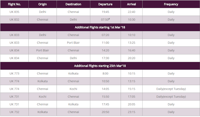 Flight fare from kochi to chennai