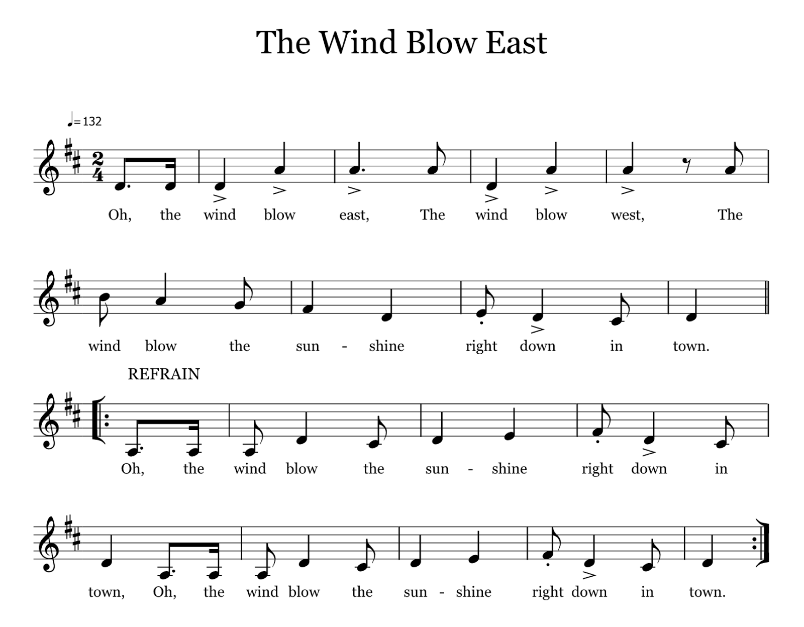 The Wind Blow East