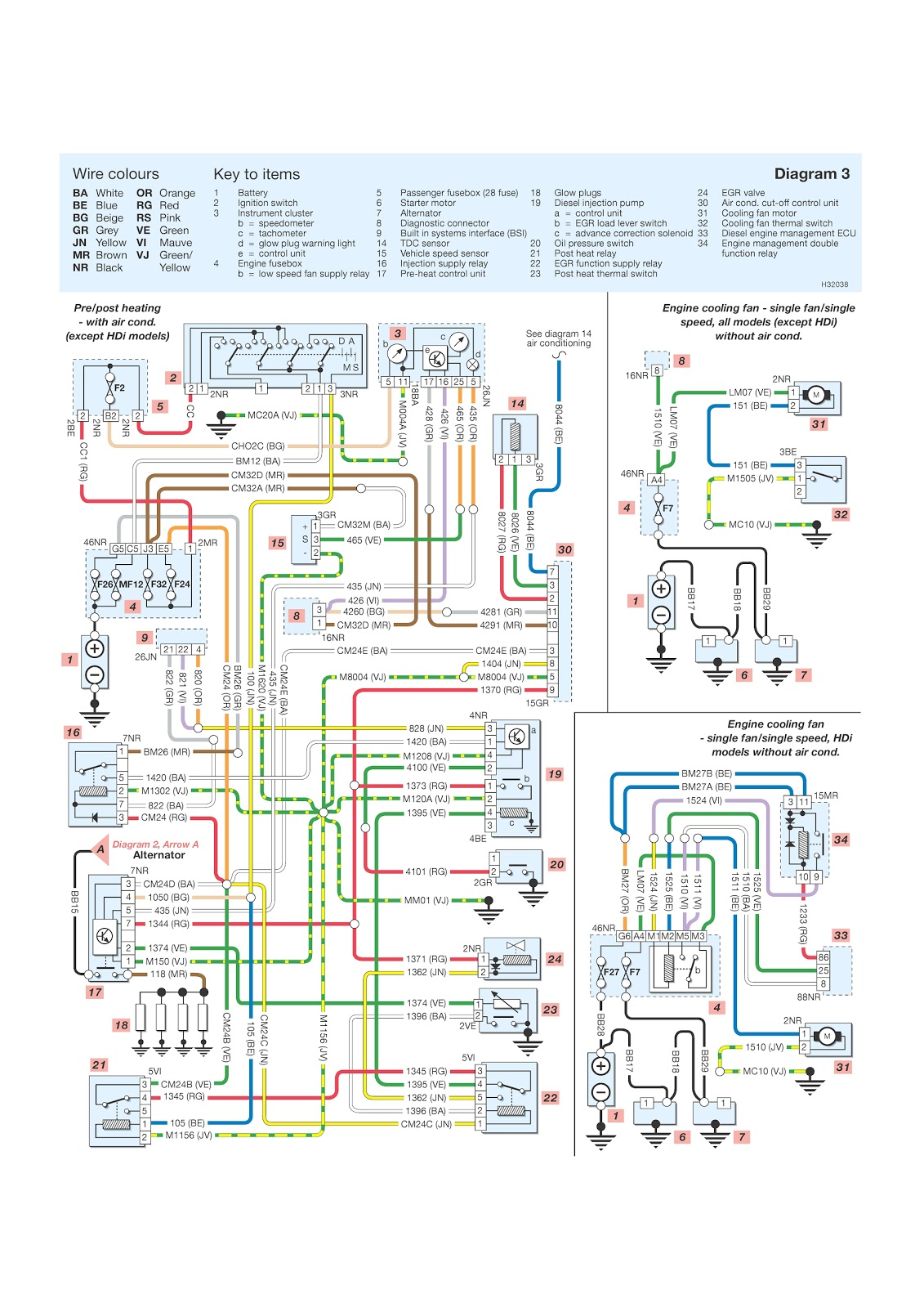Peugeot 206 Wiring Diagrams Prepost Heating, Engine Cooling Fan | Schematic Wiring Diagrams