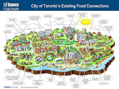Toronto Food Strategy, Canada