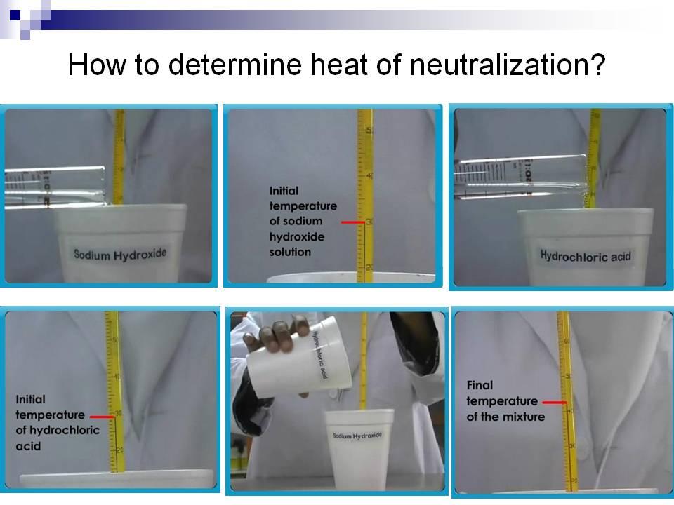 Determination of enthalpy change of neutralization | Term