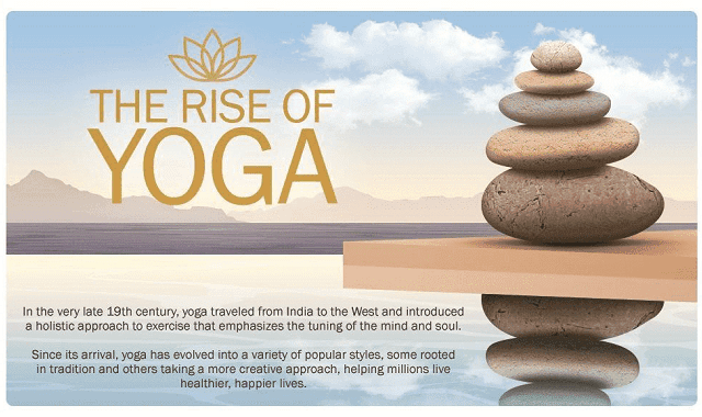 The Rise of Yoga