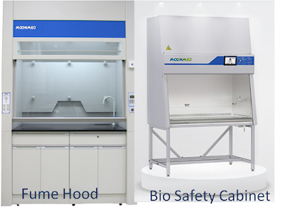 Learning Nuances of Biosafety Cabinets for Multiple Uses