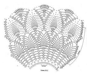 Sweet Nothings Crochet: McKenzie's Dress
