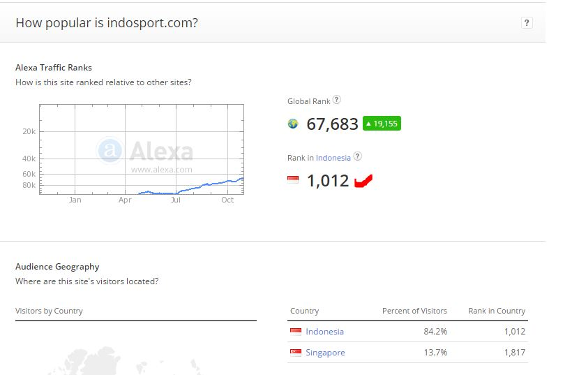 Indosport.com Berita Olahraga Terbaru dan Terlengkap Indonesia