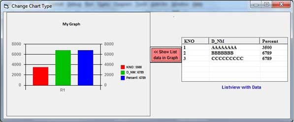 Listview Data Show in Graph Plot or Chart