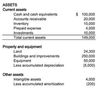 What is asset?