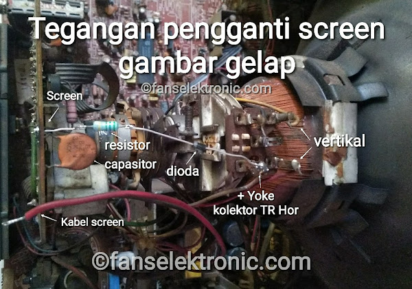 Tegangan Pengganti Screen Mengatasi Gambar TV Gelap