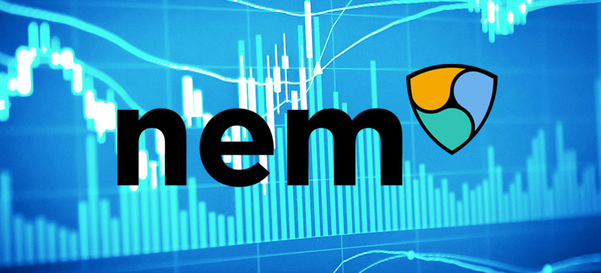xem cryptocurrency buy