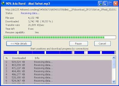 4shared Tempatnya Download Lagu Mp3 Terbaru Secara Mudah