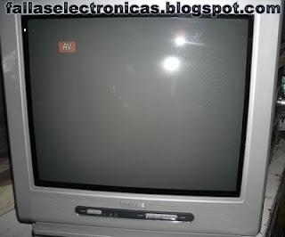 como instalar av en televisor philips