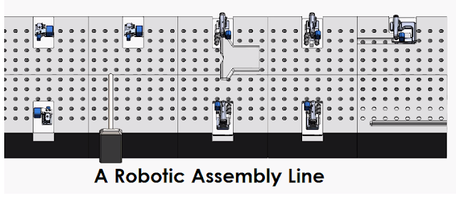 Sewbot assembly line