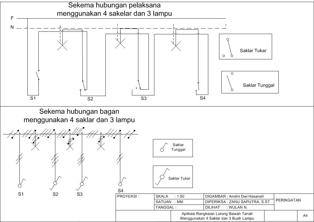 Gambar teknik listrik 3 apabila saklar 1tidak aktifs1 dan saklar 2 s2 aktif maka lampu menyala ccuart Images