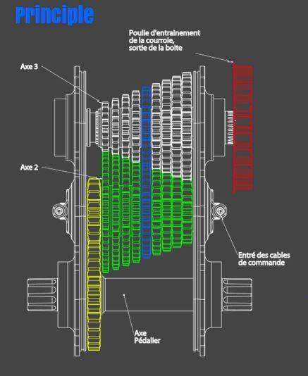 конструкция велосипедной коробки передач