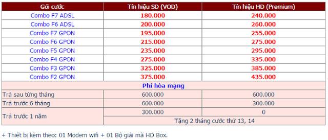 Đăng Ký Internet FPT Phường Phú Hải 2
