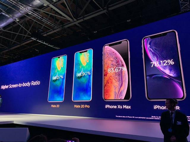 سعر ومواصفات هاتف Huawei mate 20 الجديد