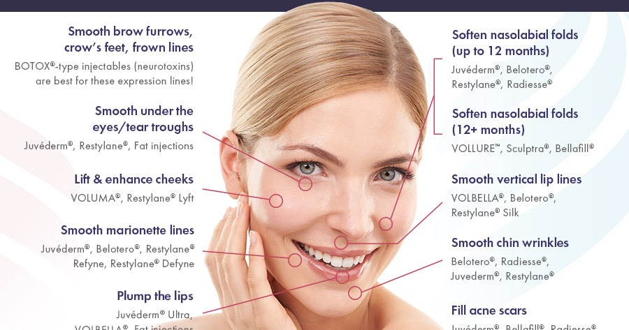 Dermal Filler Malaysia: Prices and Reviews 2019