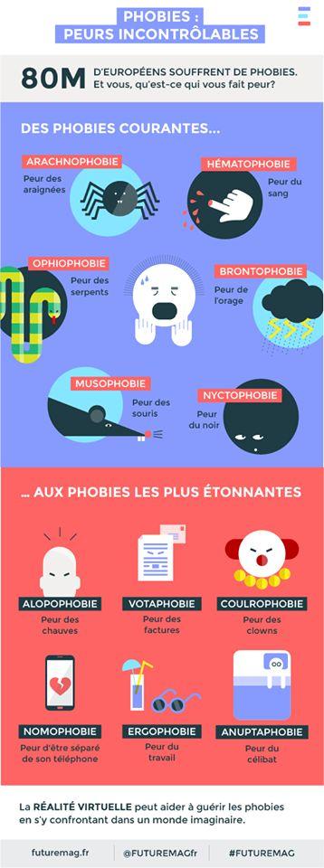 Strach oraz fobie - rodzaje fobii - Francuski przy kawie