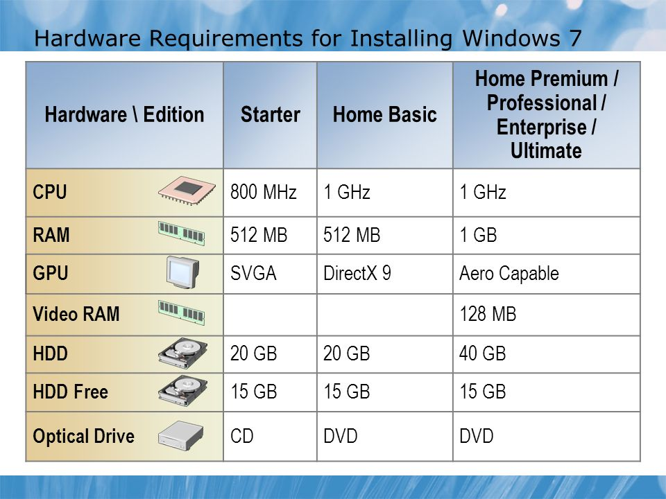 Windows 7 ultimate 32 bit software download: extawar.
