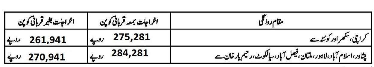 Hajj Application Form 2015 Pdf
