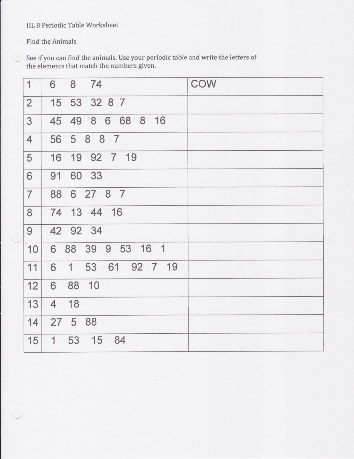 Periodic Table Worksheet Pdf   www.imgkid.com - The Image ...