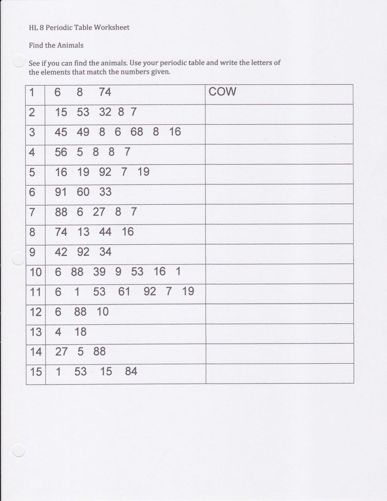 Periodic table of elements scavenger hunt answers www worksheet using the periodic table grass fedjp urtaz Images
