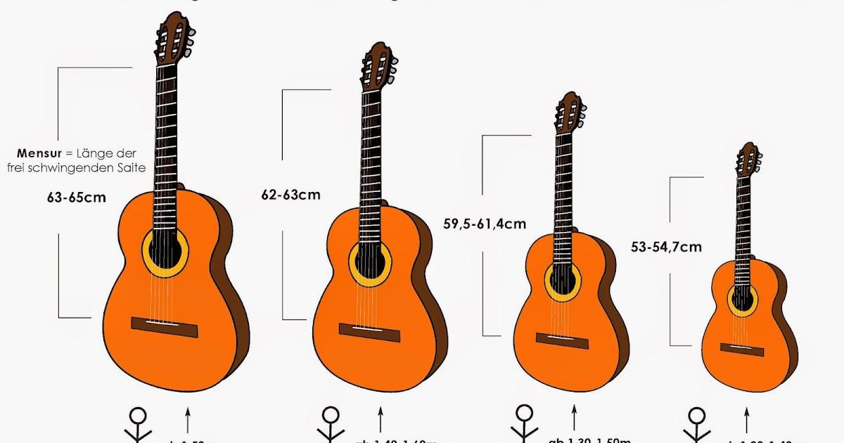 gitarre lernen mit merlin welche kindergitarre kaufen tipps von monika windlicht. Black Bedroom Furniture Sets. Home Design Ideas