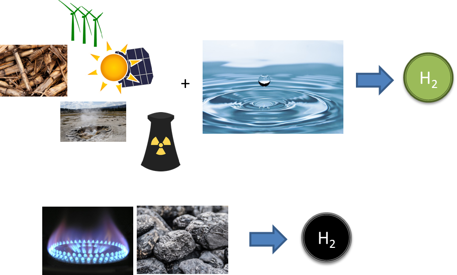 Ciencias físicas y energías alternativas en la UPEA