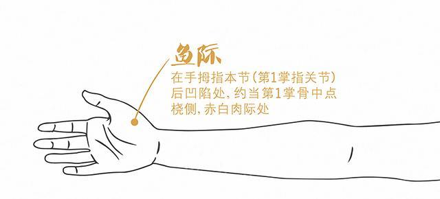 你的手部,藏有三大清腸排毒穴,用好了,便秘不憂,老年人適用(清肺熱)