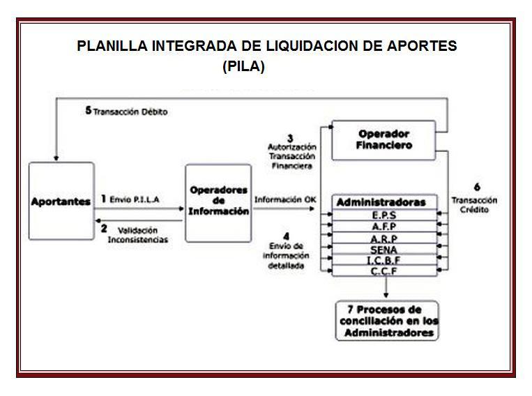 N Minacol2 T Cnicas De Administraci N De Documentos Para