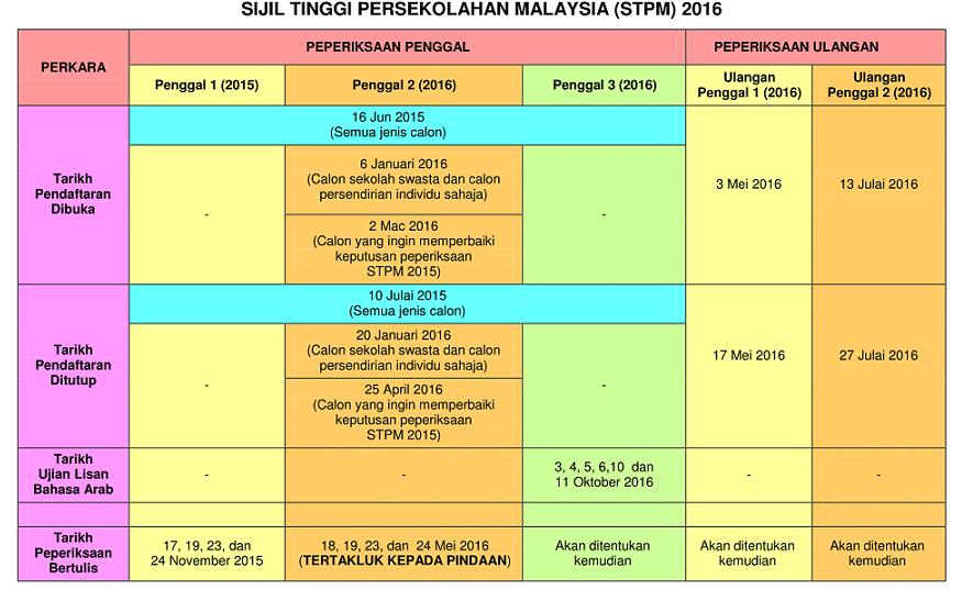 jadual peperiksaan bertulis STPM 2016