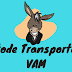Metode Transportasi VAM (Vogel's Approximation Method)