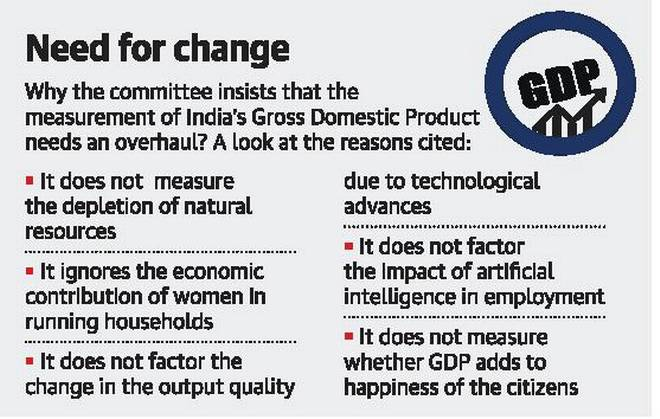 Overhaul GDP norms: MPs