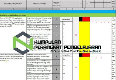 Aplikasi PKKS Excel Untuk Kepala Sekolah Tahun 2017